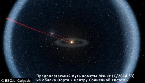 Мэнкс - бесхвостая  комета